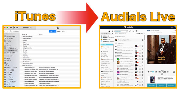 iTunesからAudials Liveへ移行するイメージ