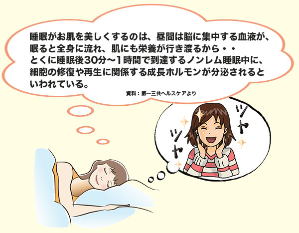 良質な睡眠を摂ってお肌を綺麗にする女性