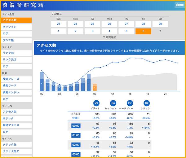 アクセス解析研究所のトップ画面