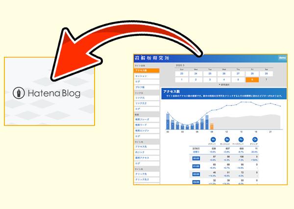 はてなブログにアクセス解析研究所ソフトを入れるイメージ