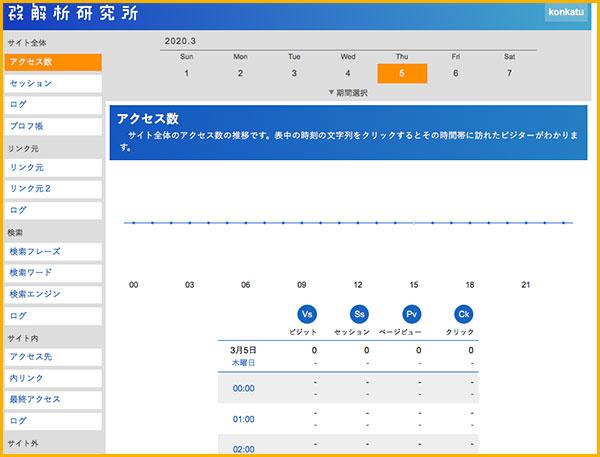アクセス解析研究所の解析トップ画面
