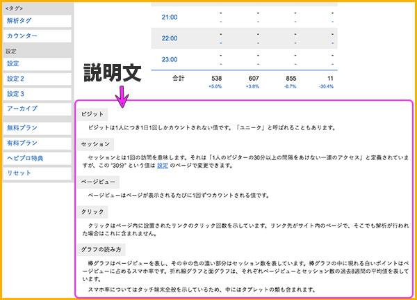 アクセス解析研究所のデータの説明欄