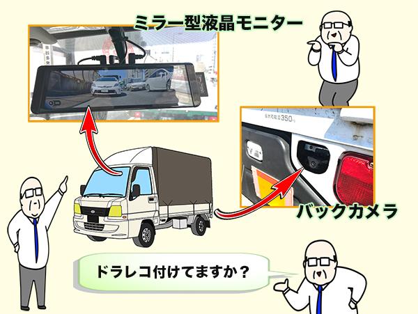 軽トラにドライブレコーダーを付けたイメージ