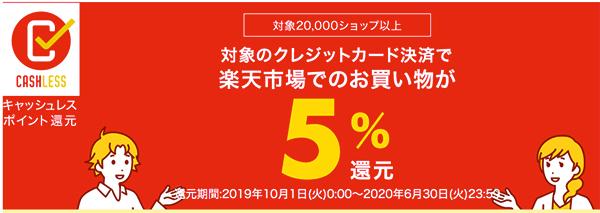 楽天のキャッシュレス5%引き広告