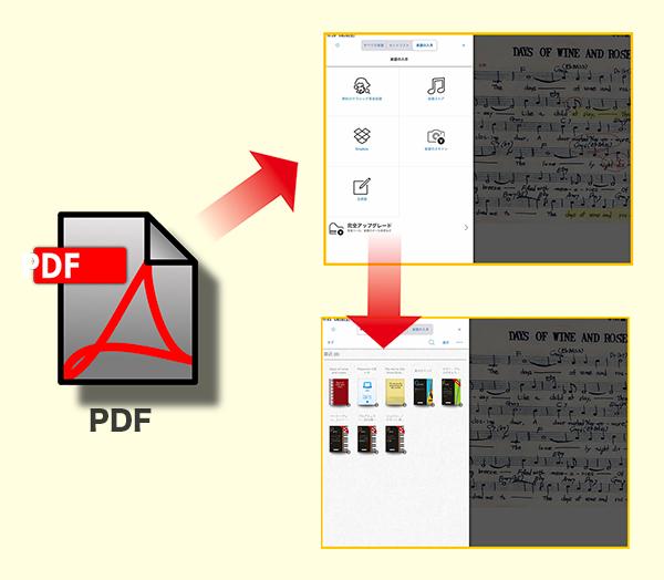 PDFファイルからpiascoreの楽譜に入れる手順