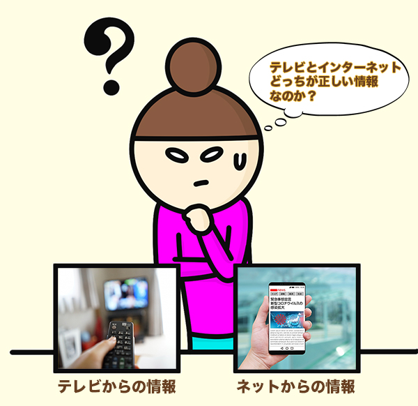テレビの情報とネットの情報を見比べている女性