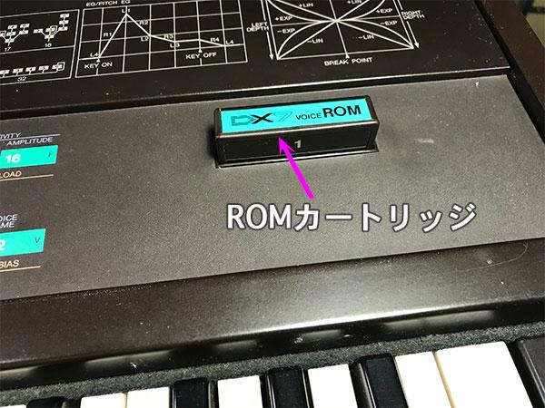 DX-7用ROMカートリッジを挿入した画像