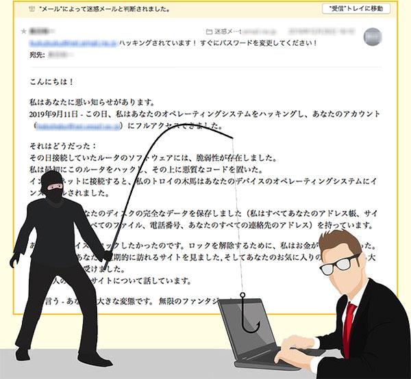 PCから釣り竿を使ってパスワードを盗みとる黒ずくめの男