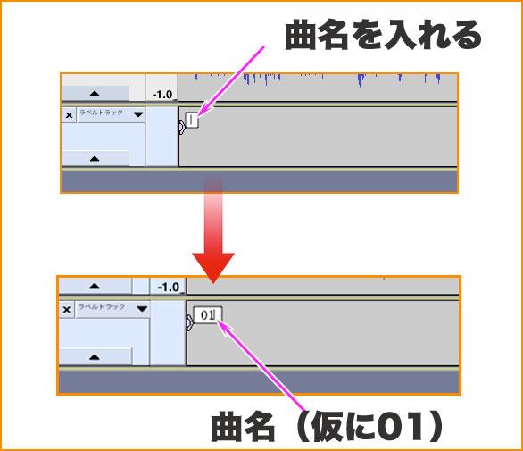 ラベルトラックのナンバーリング方法