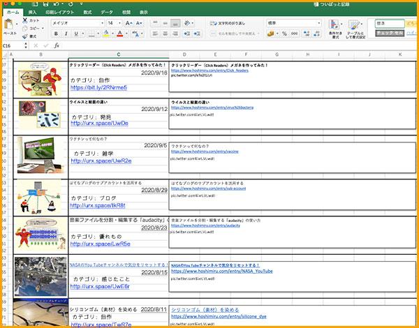 エクセルでブログ一覧を管理情報