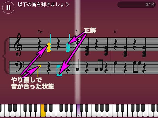 練習モードでの音が合致しているかの表示の仕方