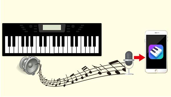 iPhoneでSimplyPianoの音を認識する画像
