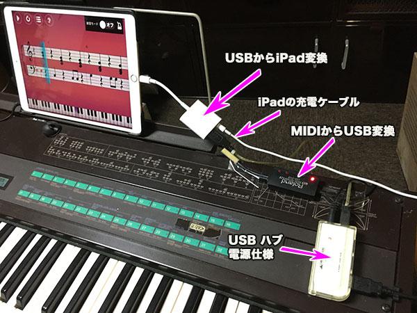DX7とiPadをMIDI接続したイメージ