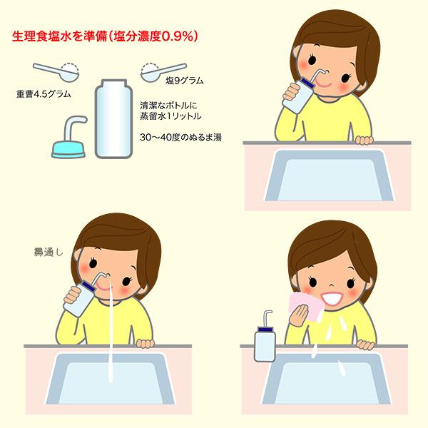 鼻うがいの方法