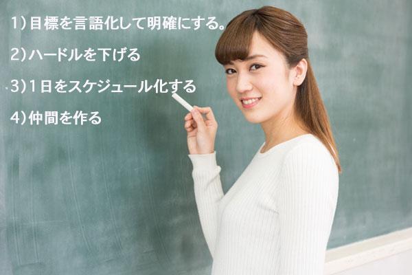 黒板に習慣化する4つのポイントを書き示す女性