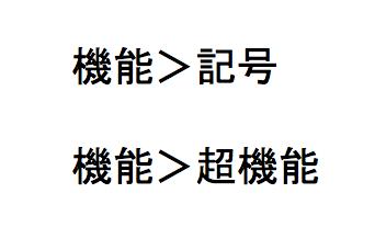 f:id:affliate-yuichi:20160701083931p:plain