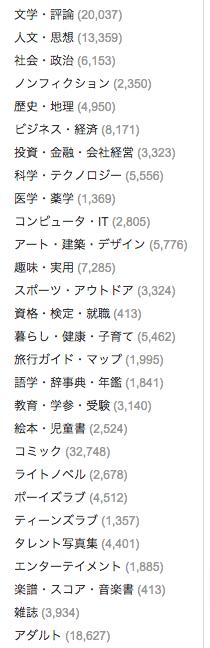 f:id:affliate-yuichi:20160803105243p:plain
