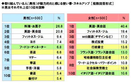 f:id:affliate-yuichi:20161024202629p:plain