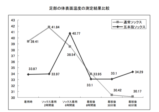f:id:affliate-yuichi:20161107211845p:plain