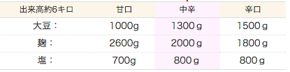 f:id:affliate-yuichi:20161117170801p:plain