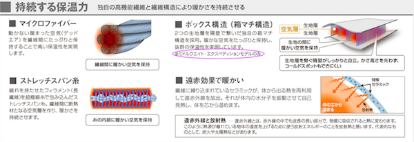 f:id:affliate-yuichi:20161225114923p:plain