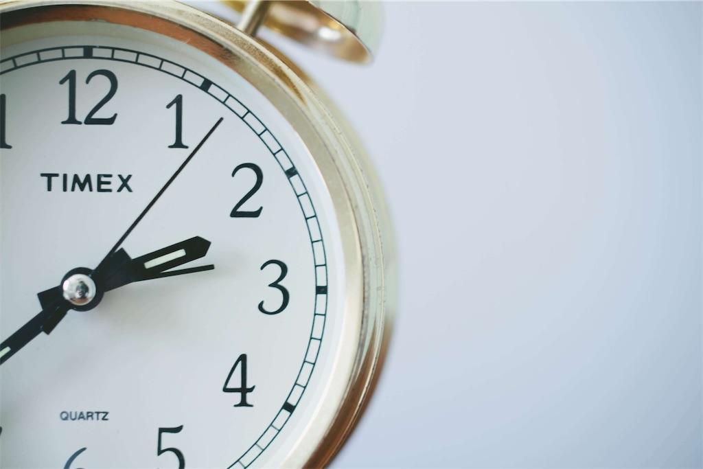 2時30分過ぎを指す金時計