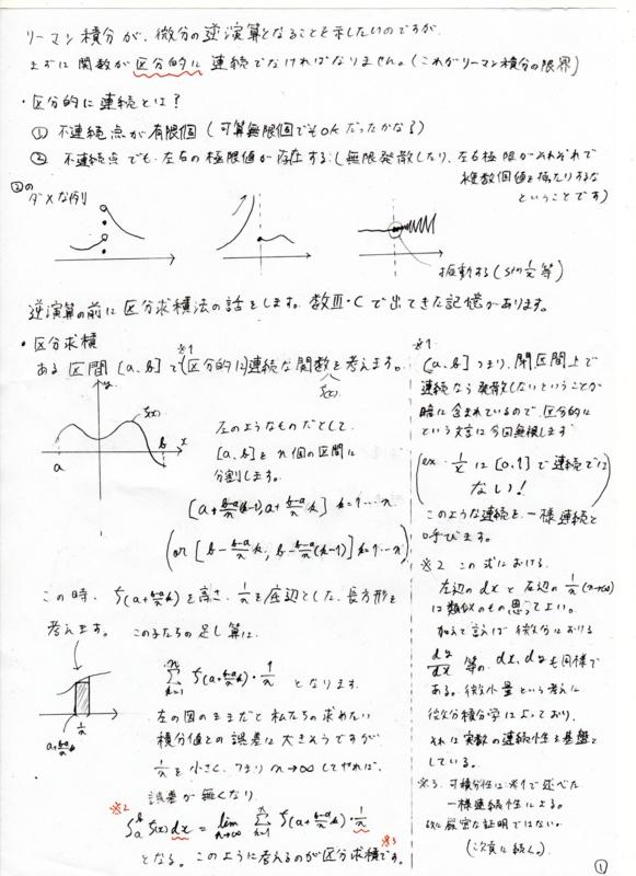 リーマン積分についての説明 - 間のページ