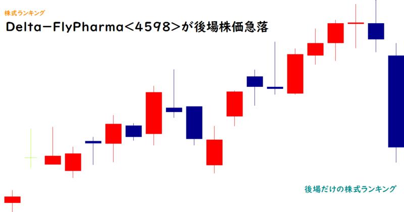 Delta-FlyPharma<4598>が後場株価急落