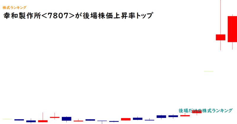 幸和製作所<7807>が後場株価上昇率トップ