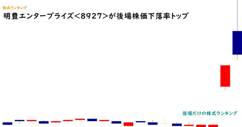 明豊エンタープライズ<8927>が後場株価下落率トップ
