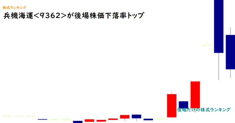 兵機海運<9362>が後場株価下落率トップ