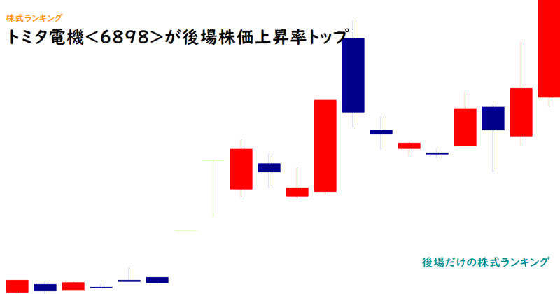 トミタ電機<6898>が後場株価上昇率トップ