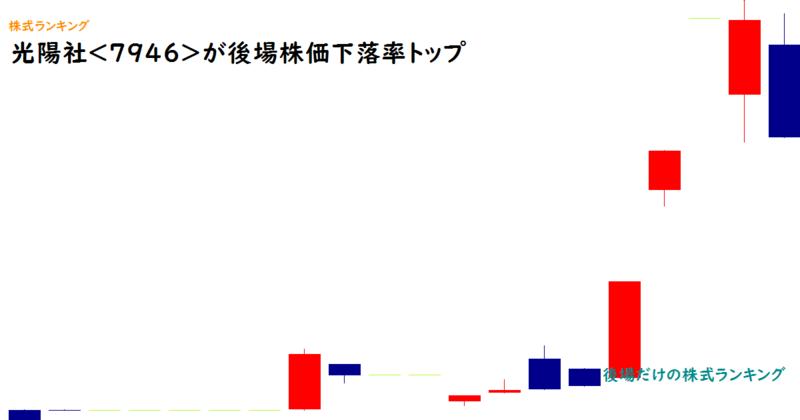 光陽社<7946>が後場株価下落率トップ