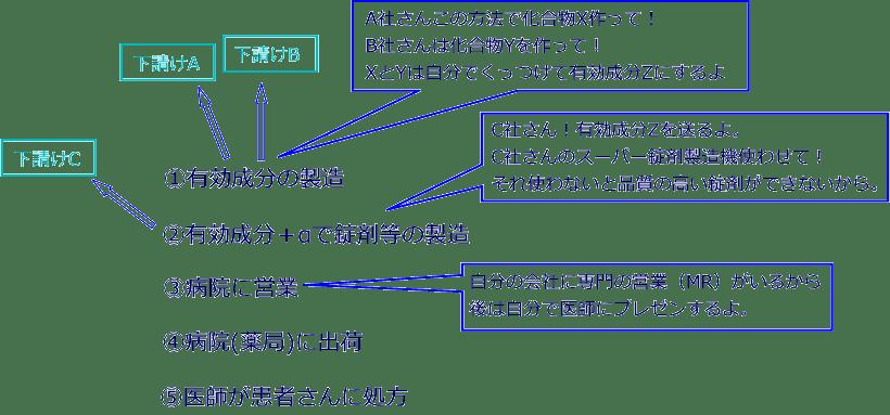 f:id:afterseason:20180919003927p:plain