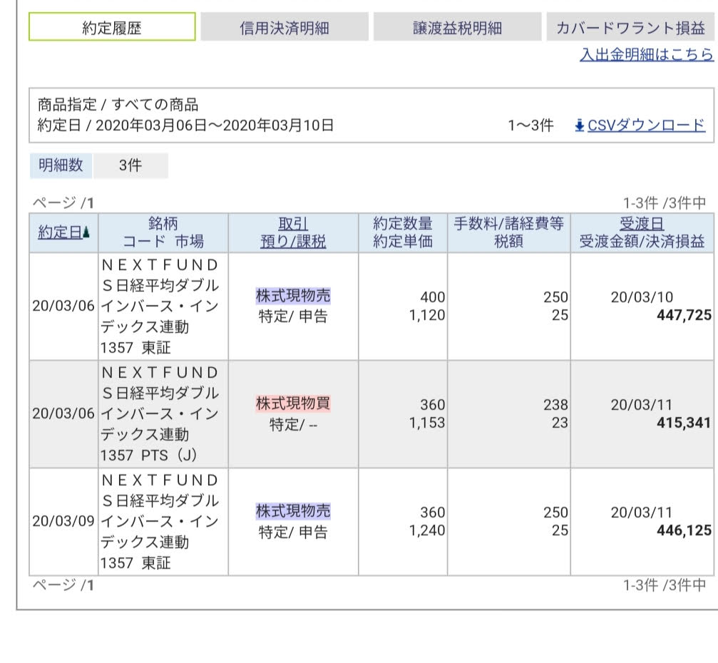 f:id:afurikamaimai:20200310173744j:plain