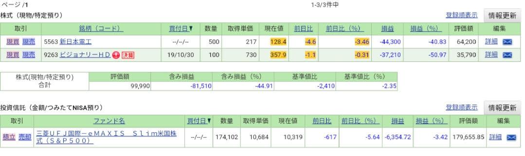f:id:afurikamaimai:20200310174548j:plain