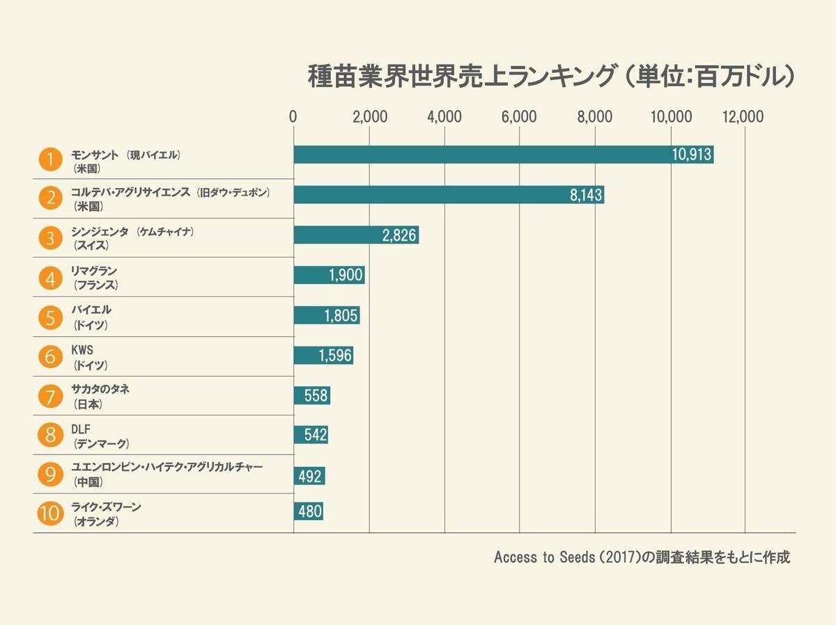 f:id:afurikamaimai:20200520225031j:plain