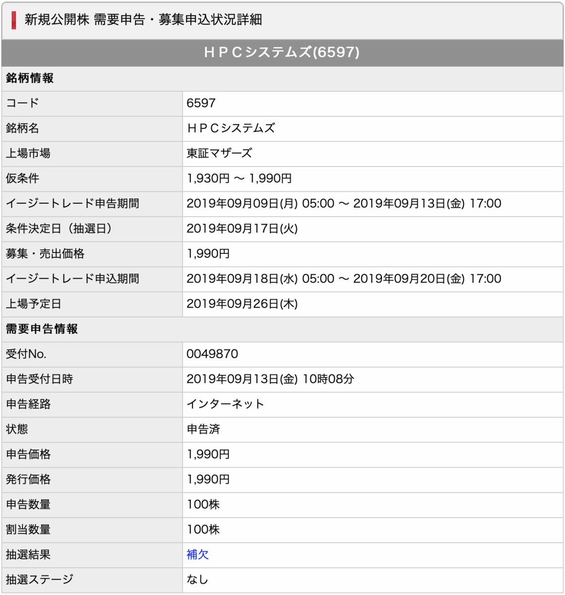 SMBC日興証券抽選結果画像