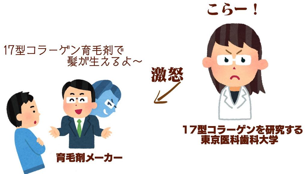 17型コラーゲン育毛剤に怒る東京医科歯科大学