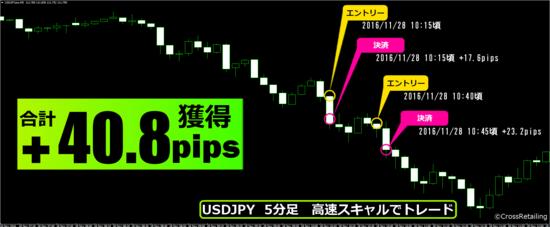 ▼11月28日(月)10分で+40.8pips(約4万円の利益).png
