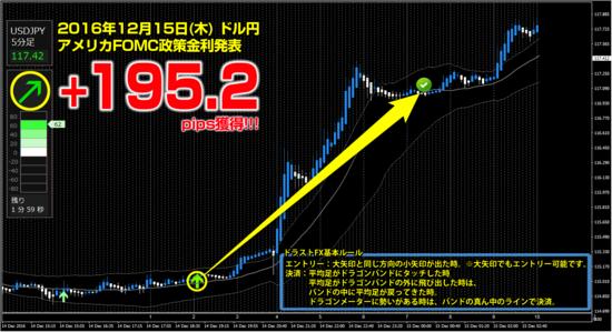 ▼12月15日(木)ドル円 +195.2pips.png