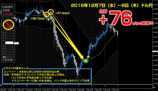 ▼ ドル円 +76pips.png