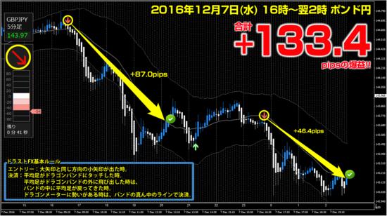▼ ポンド円 +133.4pips.png