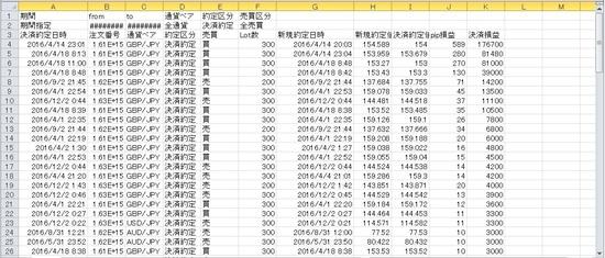 ▼T様 女性 連戦連勝! 12月の1日だけで約+3万円の利益!.png