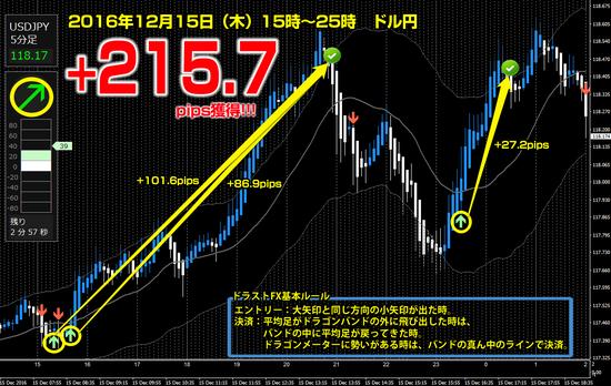 ドル円 +215.7pips.png