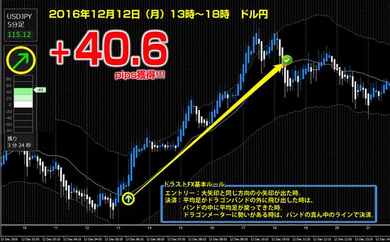 ドル円 +40.6pips.png