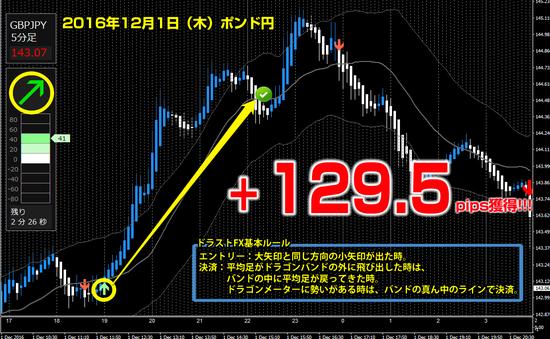 ポンド円 +129.5pips.png