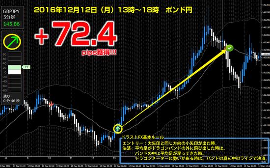 ポンド円 +72.4pips.png