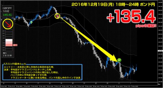 ポンド円 +135.4pips.png