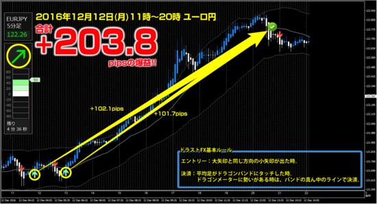 ユーロ円 +203.8pips.png